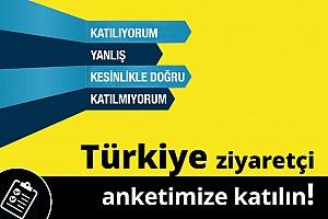 Motorsport.com Türkiye kullanıcı deneyimi anketi
