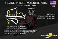 MotoGP Photos - Grand Prix de Malaisie