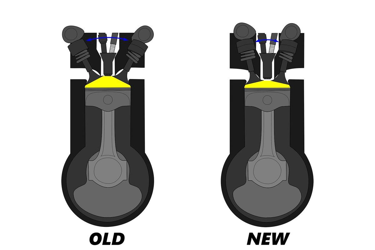 Disposición de las válvulas de Honda