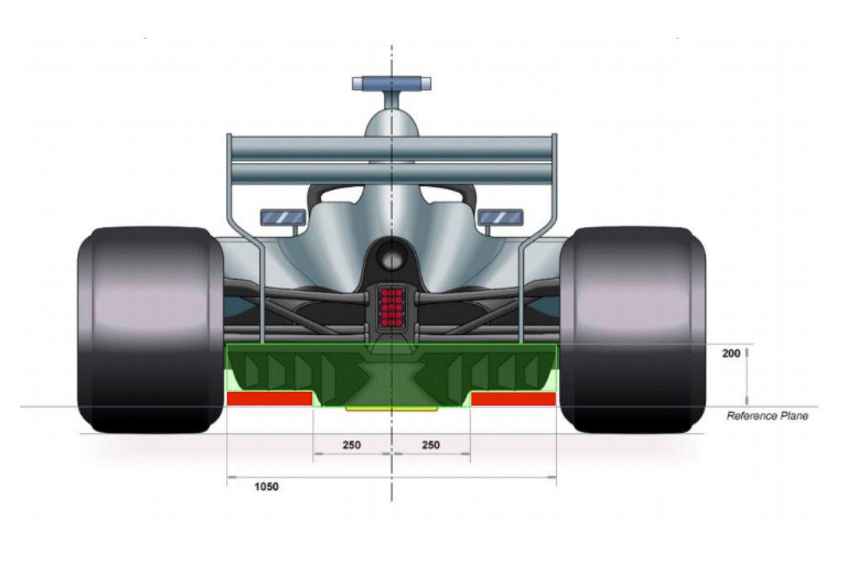 Reglas F1 2021.