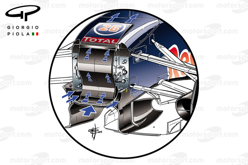 Red Bull RB11 'S' duct pipework