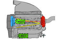 Formula 1 Photos - Mercedes AMG F1 W06 engine layout