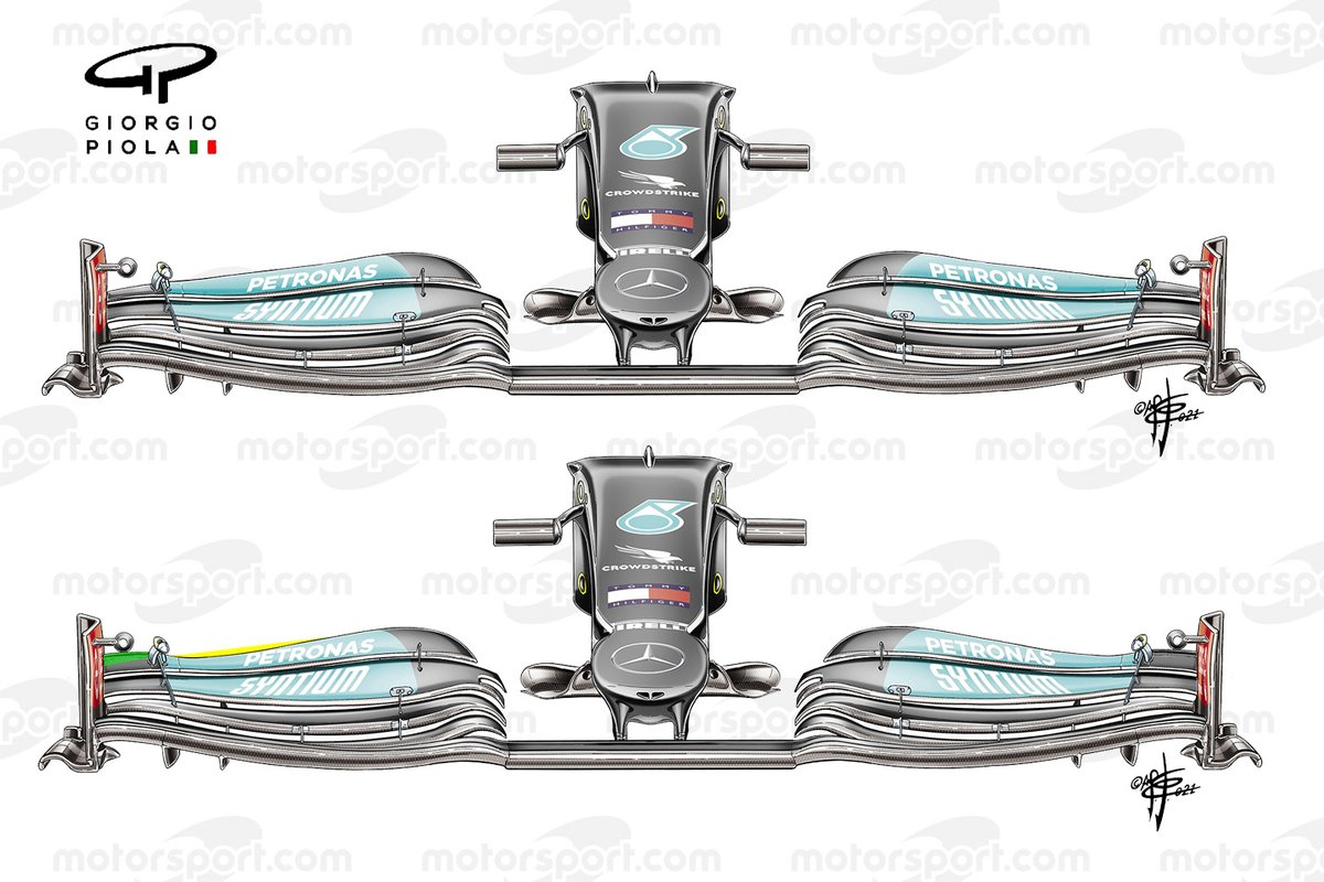 Mercedes W12 fromt wing comparison