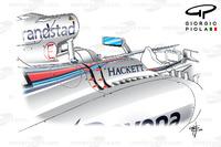 Формула 1 Фото - Отверстия для вентиляции Williams FW38, ГП Монако