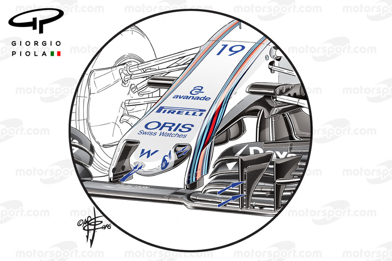 Williams FW38 winglets