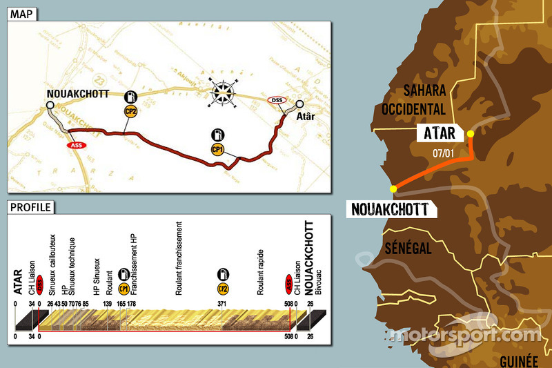 Dakar: Stage 8 Atar to Nouakchott notes