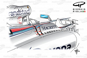Technique - La bataille de la F1 pour rester