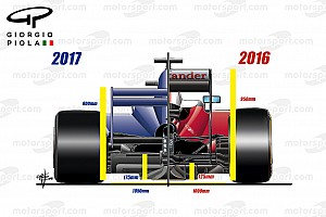 Технічний аналіз: завдання, які стоять перед командами Ф1 у 2017 році