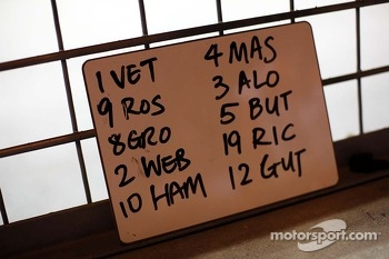 Marshal's crib sheet for the drivers