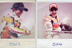 Marc Marquez in 2003 and 2014