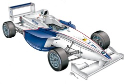 Formula BMW Germany car