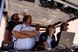 Minardi Team USA braintrust