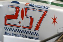 Rubens Barrichello, Honda Racing F1 Team, 257th Race this weekend