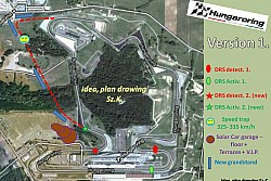 Upgrade new Hungaroring