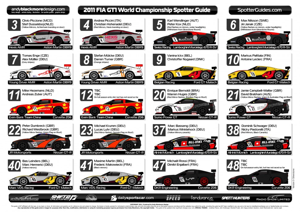 FIA GT Spotters Guides