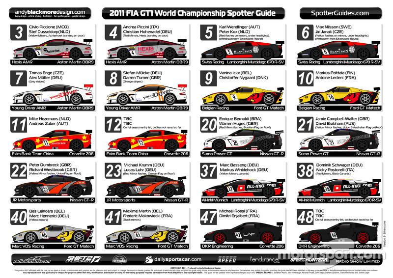 FIA GT Spotters Guides