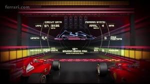 Bahrain GP - Pushing to close the gap