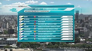 Buenos Aires ePrix free practice 2 highlights