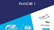7th race of the 2016 season / 1st race at Pau