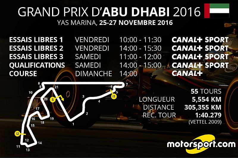 Le programme TV du GP d'Abu Dhabi