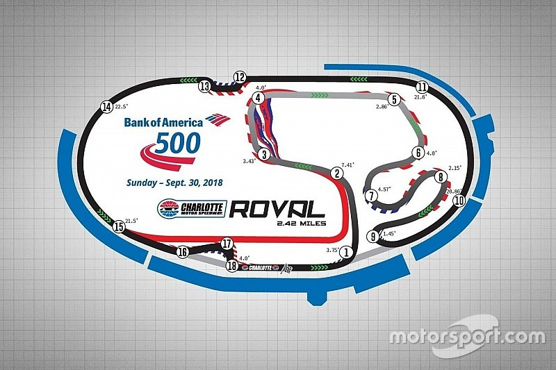 made to Charlotte for 2018 road course race