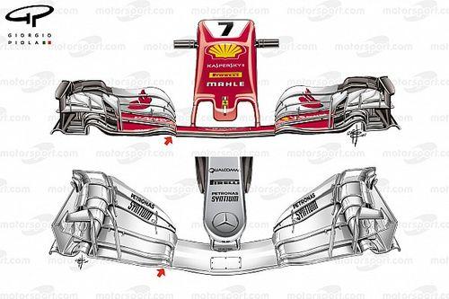 F1-Technik: Das Entwicklungsrennen Ferrari vs. Mercedes in Österreich