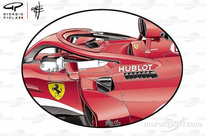Los espejos de Ferrari muestran que el equipo está bajo el escrutinio de sus rivales