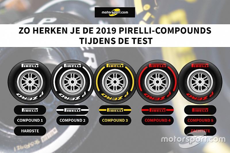 Zo herken je de bandencompounds tijdens de F1-wintertest