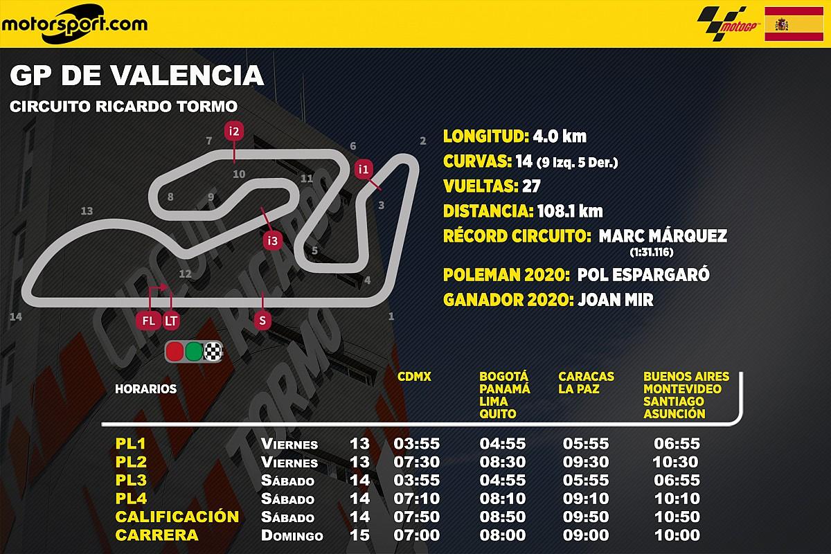Horarios en Latinoamérica para el GP de Valencia MotoGP