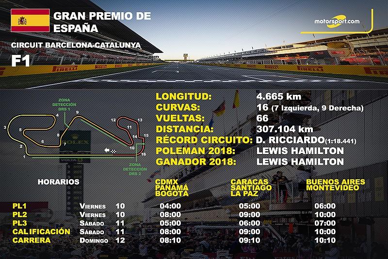 Horarios y datos del GP de España de F1 en Barcelona