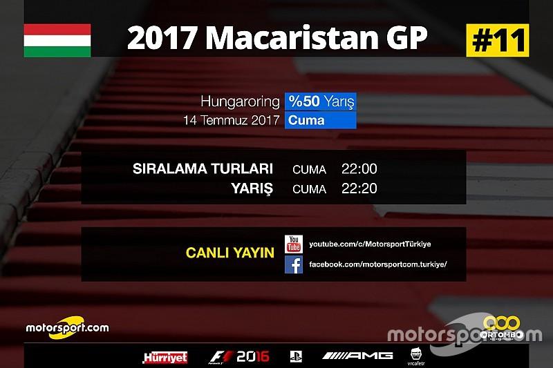 2017 Macaristan GP Sanal Turnuva: Canlı Yayın