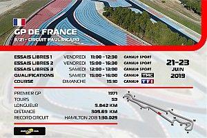 Le programme TV du Grand Prix de France, en clair sur TF1