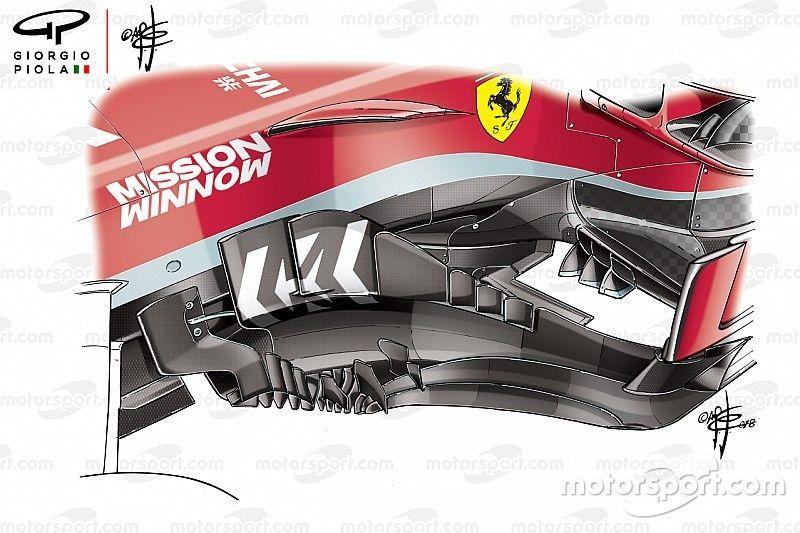 Análisis: ¿qué ha hecho bien y mal Ferrari con sus actualizaciones?
