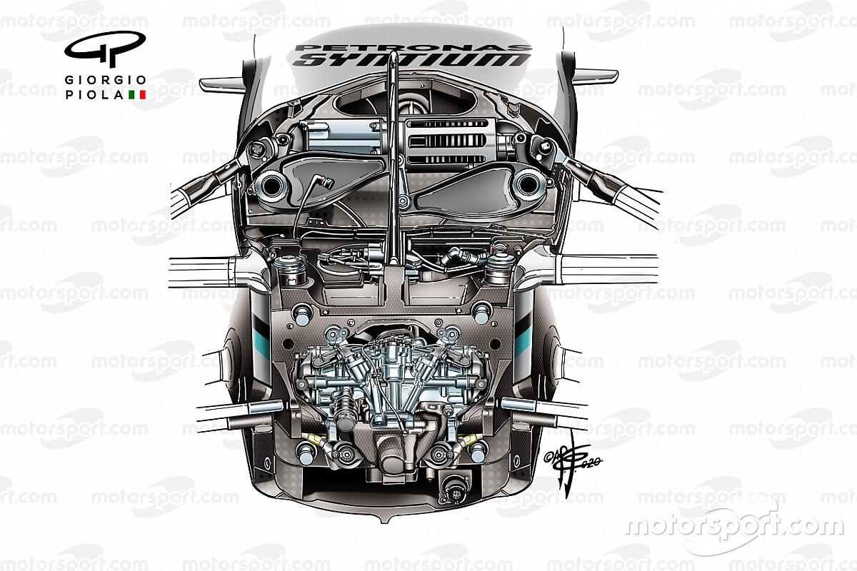 Mercedes DAS: divieto 2021 anche con le F1 2020?