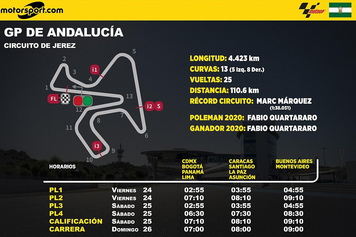 Horarios y datos del GP de Andalucía MotoGP