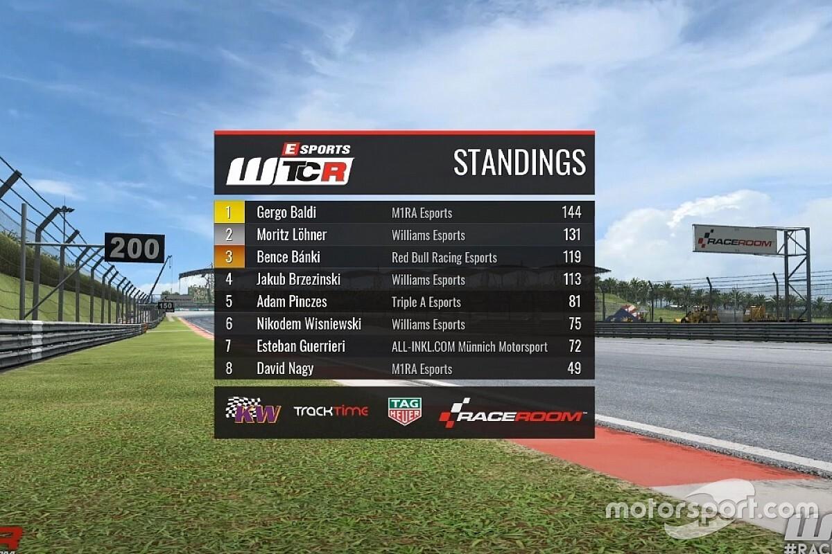 Báldi újra a csúcson: megnyerte a WTCR Esports előszezonját