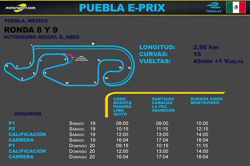 Horarios para Latinoamérica de los ePrix de Puebla 2021 Fórmula E