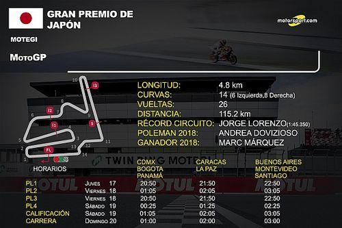 Horarios GP de Japón de MotoGP