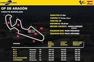 Horarios para el GP de Aragón MotoGP