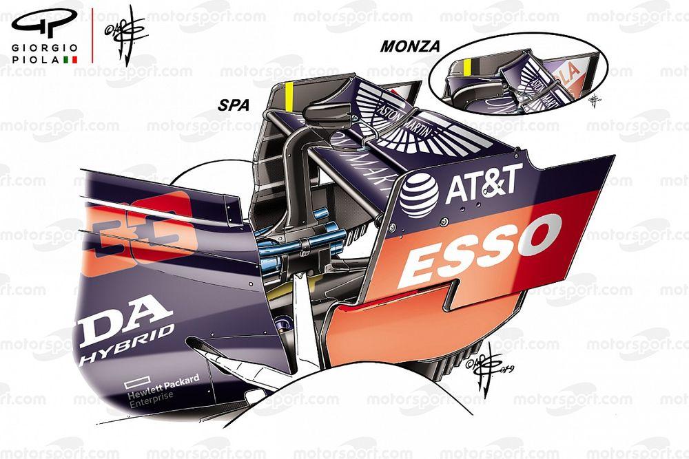 التحديات التي تفرضها حلبة مونزا على الأجنحة الخلفيّة لسيارات الفورمولا واحد