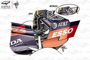 Las ideas peculiares de alerones en la historia del GP de Italia de F1
