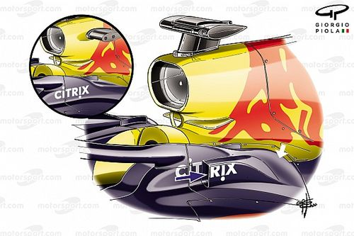 Comment Red Bull tente de rattraper Mercedes