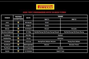 Test Pirelli 2020: solo i top team provano le gomme 18 rain