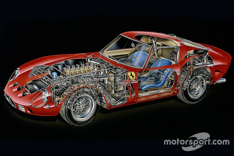 Cutaway ysis: Ferrari 250 GTO on