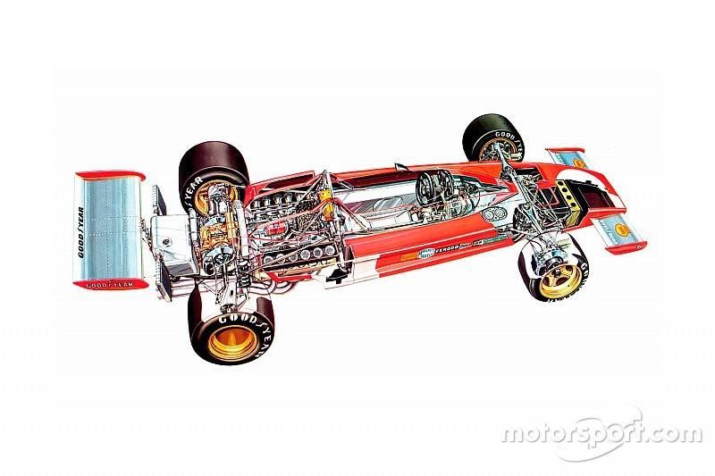Vidéo - Un V12 Ferrari en furie au banc d'essai
