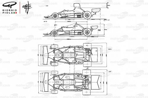 Les Formule1 importantes de la carrière de Niki Lauda