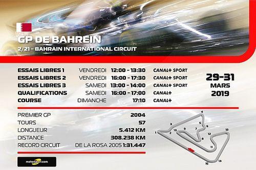 Le programme TV du GP de Bahreïn 2019