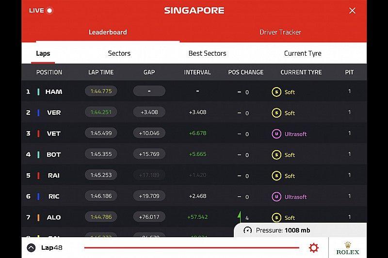 La F1 promet un Live Timing qui répondra aux attentes