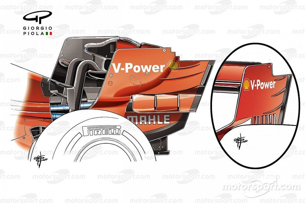 Teknik analiz: Ferrari'nin Eifel GP güncellemeleri