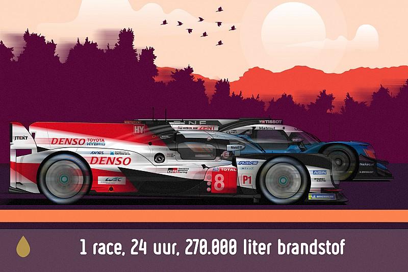 De logistieke uitdaging van 270.000 liter brandstof voor Le Mans